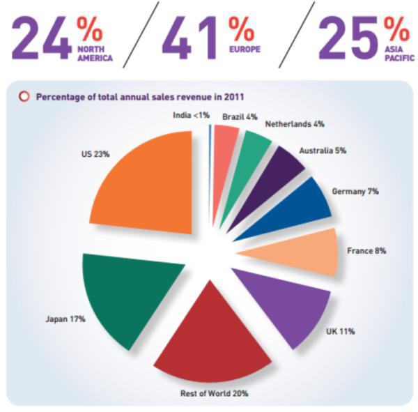 Ciett economisch rapport 2013