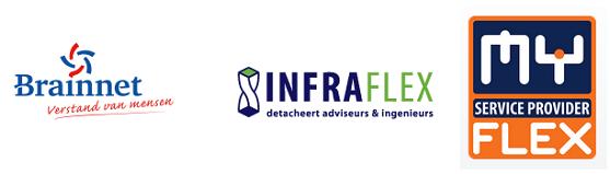 Brainnet, overname Infraflex en Myflex