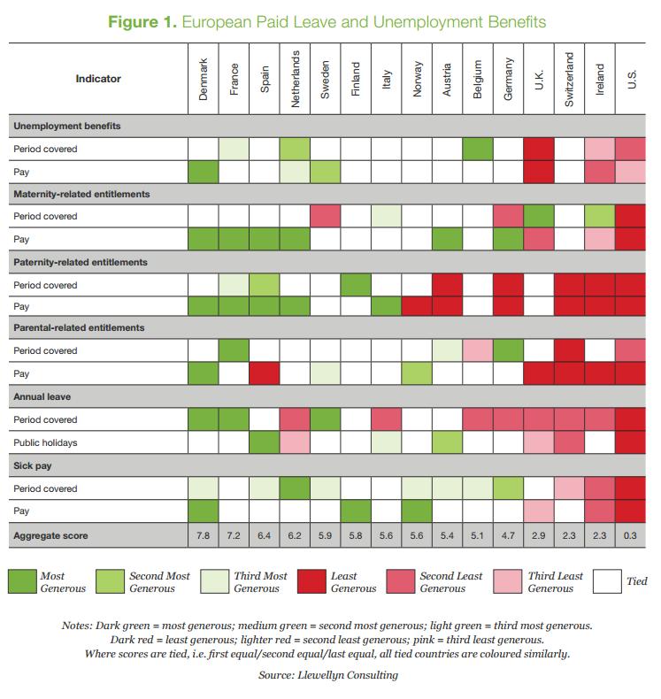 Glassdoor, vergelijkend onderzoek arbeidsvoorwaarden in diverse landen, februari 2016