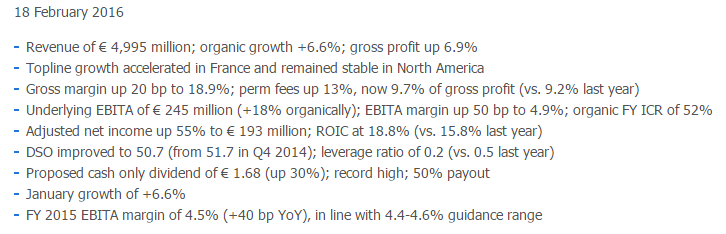 Randstad, Q4 2015, highlights results