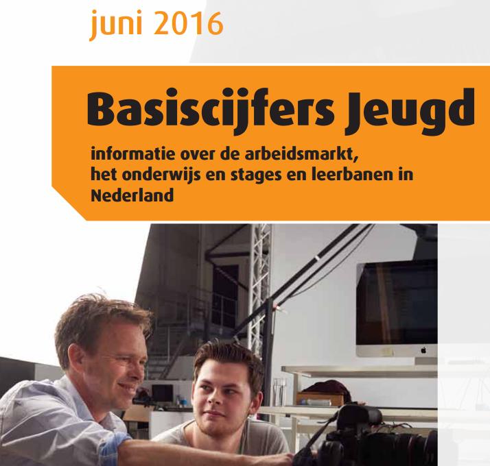 Basiscijfers Jeugd - arbeidsmarkt en onderwijs - juni 2016