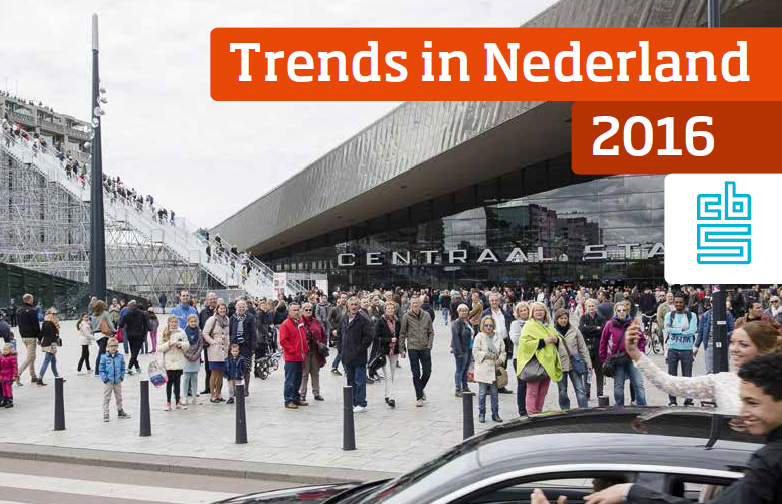 cbs trends in nederland