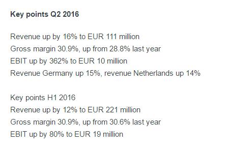 Brunel results Q2 2016, zie persbericht