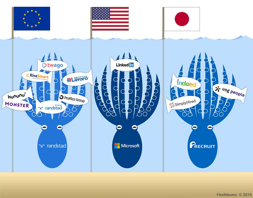 Randstad, Recruit, Microsoft overnames - infographic FlexNieuws