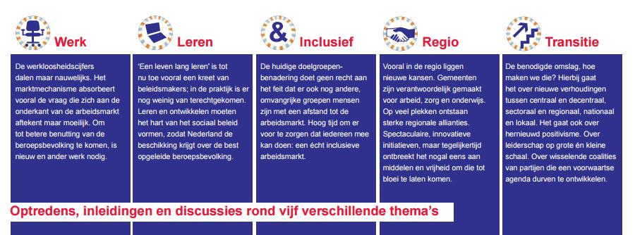 AWVN jaarcongres - 5 thema's voor vernieuwing arbeidsmarkt