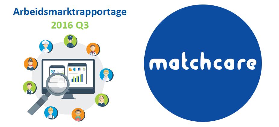 matchcareq3