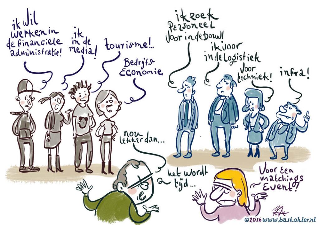 Werkweek 13-17 februari - cartoon Bas Kohler
