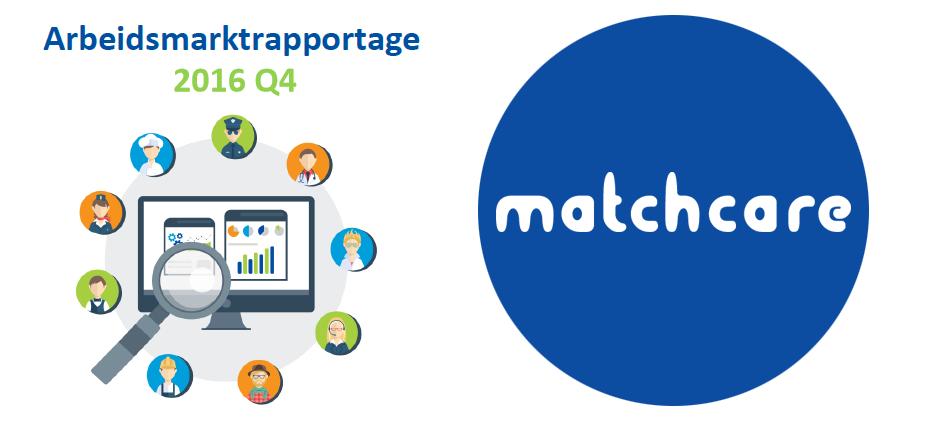 Matchcare Q4