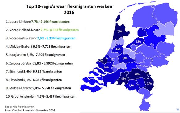 Flexmigranten in Nederland, top 10 regio's, bron ABU en NBBU 2016