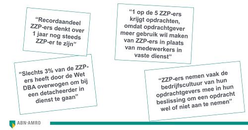 ZZP Succes Index nov 2017, fragment, bron ABN AMRO