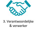 Verantwoordelijke en verwerker (in kader van AVG)
