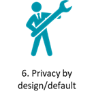 Privacy by design / default