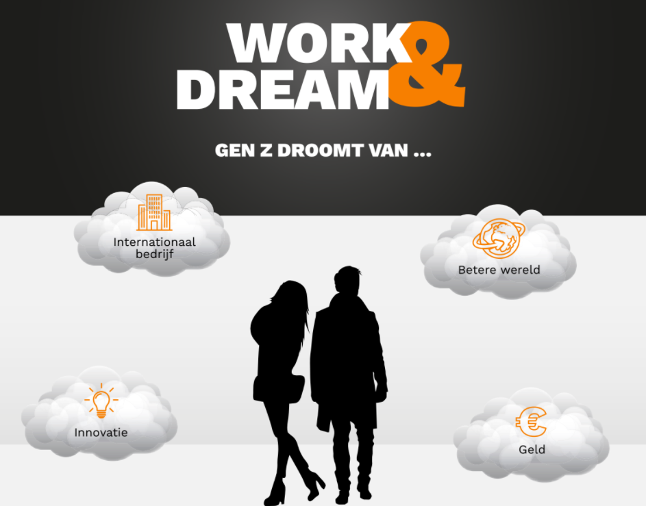 Work and dream, infographic YoungCapital
