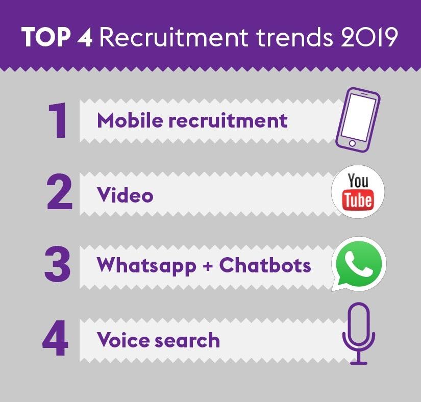 Top 4 recruitment trends 2019