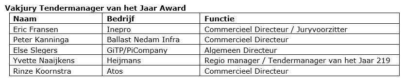 Vakjury Tendermanager van het Jaar Award